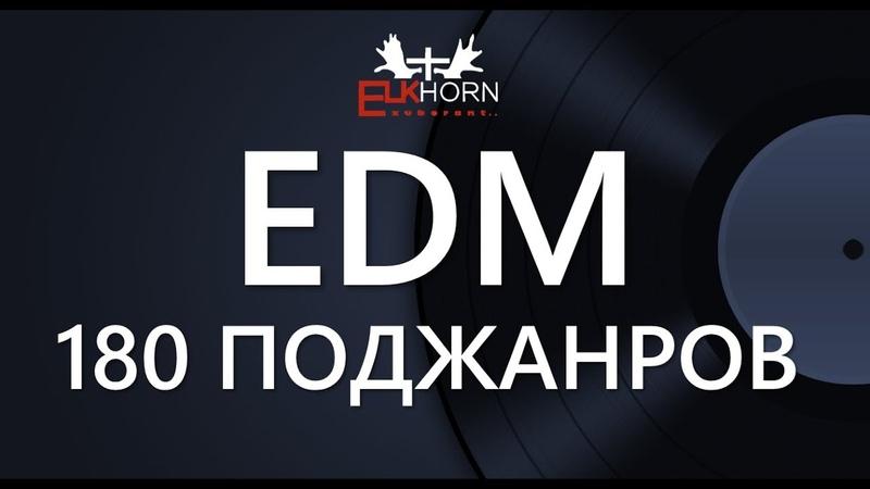 Основные жанры и поджанры электронной музыки Main genres and subgenres EDM