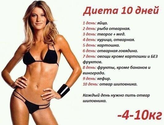 Какая есть диета для похудения