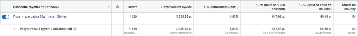 Кейс: 508 заявок на Кухни из Москвы, изображение №10