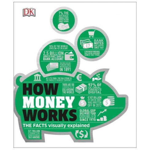 How Money Works - The Facts Visually Explained (2017) (DK Publishing)
