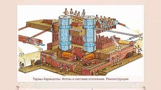 Термы Древнего Рима. История Древнего мира