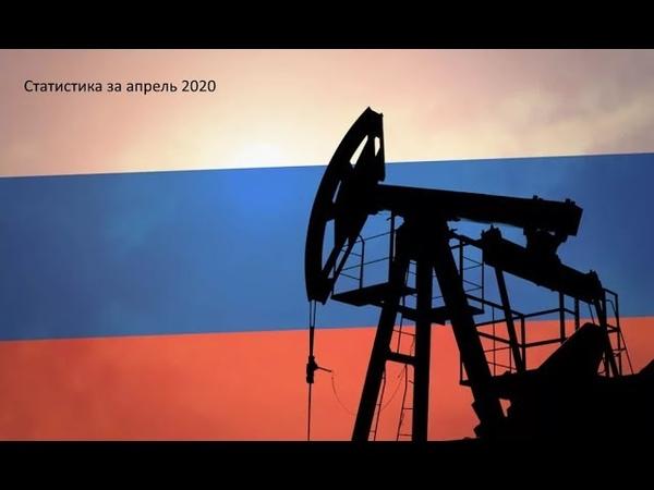 Большая нефтяная война 2020 … разбираем статистику нефти за апрель Россия