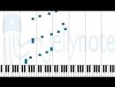 ноты Sheet Music - Lipstick Jungle - Newton Faulkner
