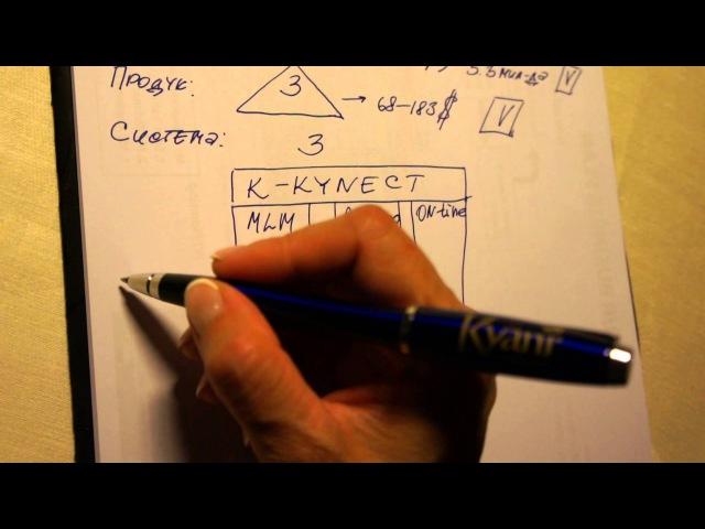 Kyani это МУЗЫКА УСПЕХА в бизнесе Презентация Каяни за 11 минут