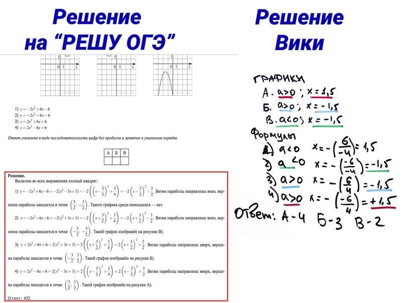 Решение задачи графиком математика решение сложных задач егэ колесникова