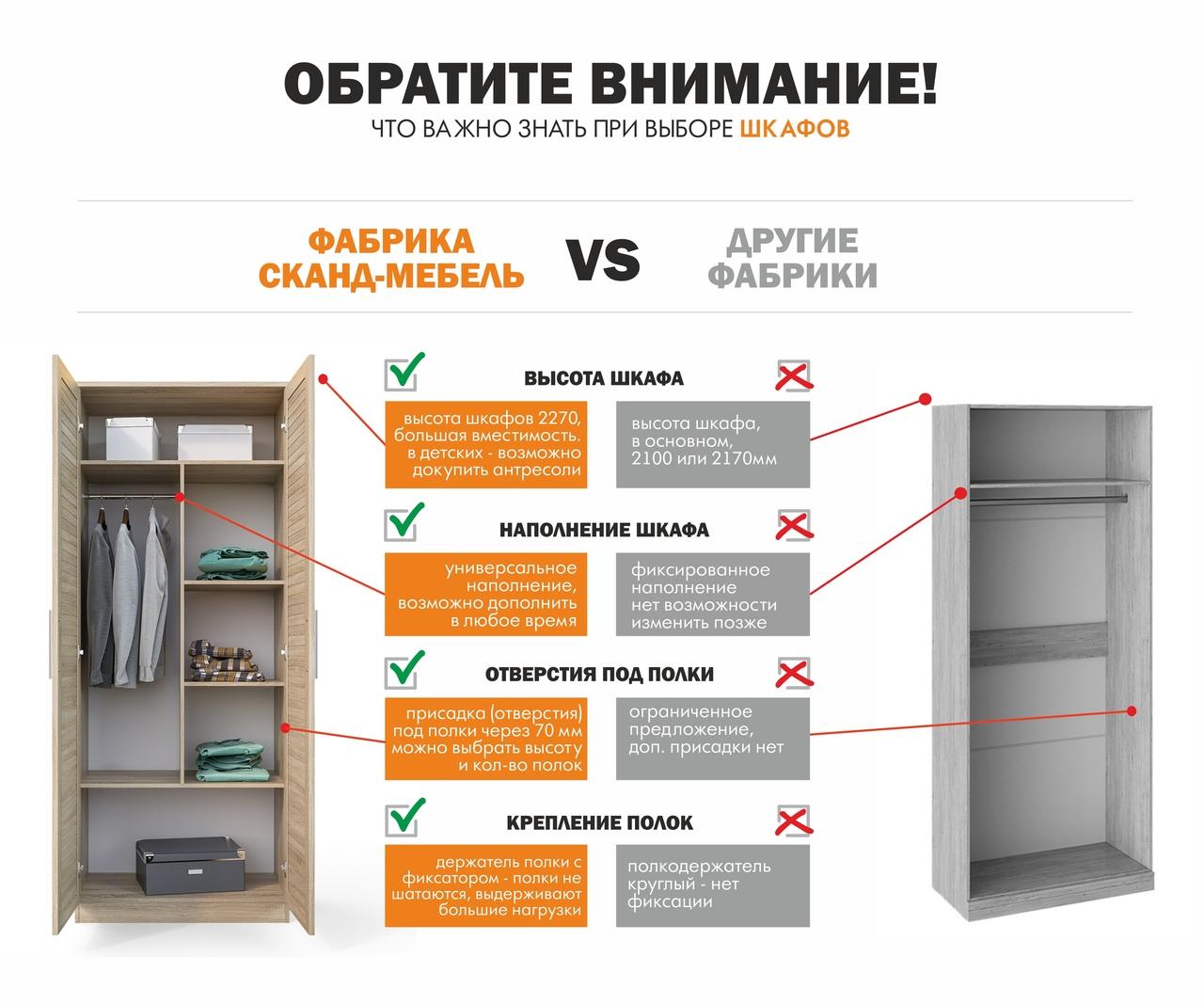 Как выбрать шкаф и на что обратить внимание!, изображение №1
