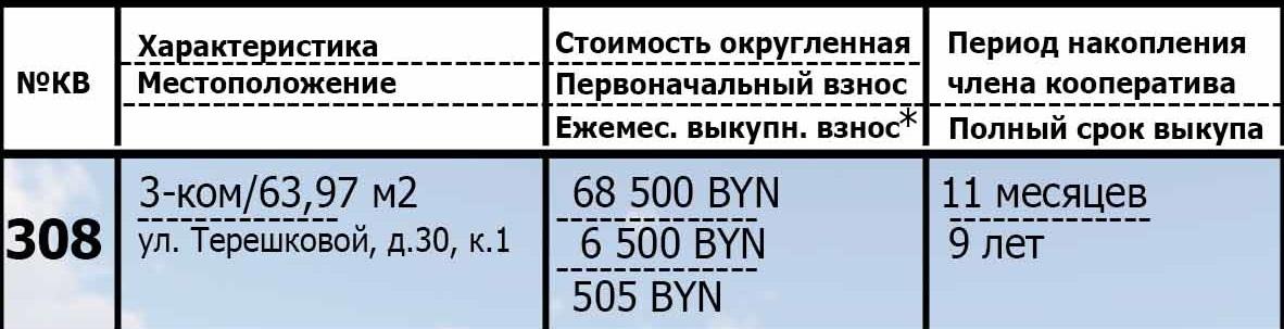 308 квартира в рассрочку. Подробности покупки