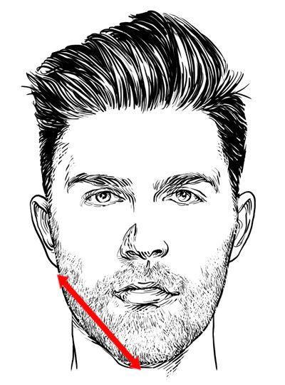 Выбор правильной стрижки на основе формы лица, изображение №3