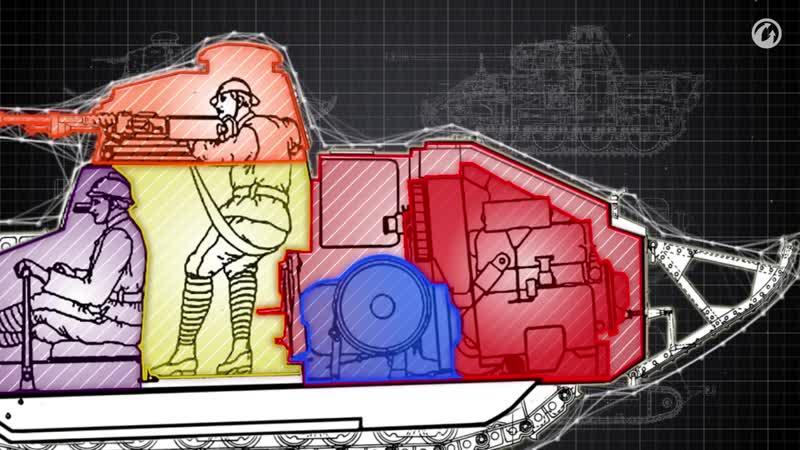 Главное о танках Компоновка