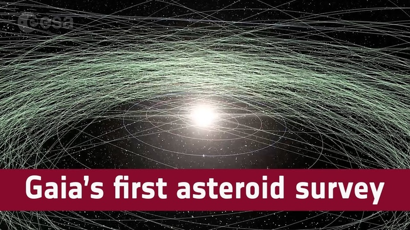 Gaia's first asteroid survey