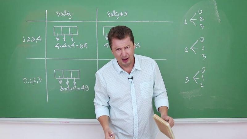 ANÁLISE COMBINATÓRIA Princípio Fundamental da Contagem Curso de Matemática para o ENEM