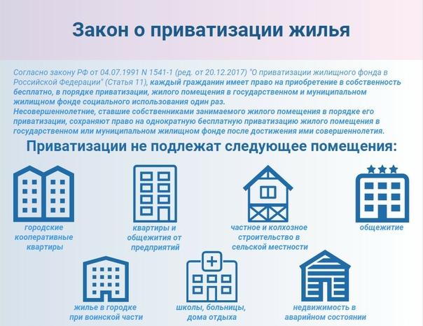 специализированный жилищный фонд приватизация