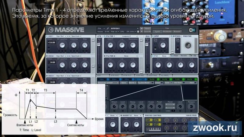 Основы синтеза звука Урок №5 Time Variant Amplifier envelope