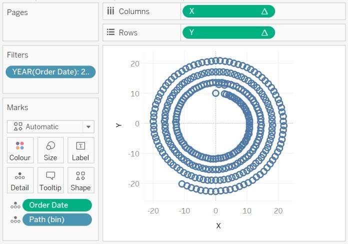 Столбчатая диаграмма в виде спирали, изображение №2