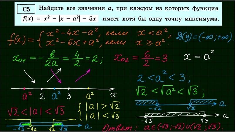 Задание 18 ЕГЭ по математике 14