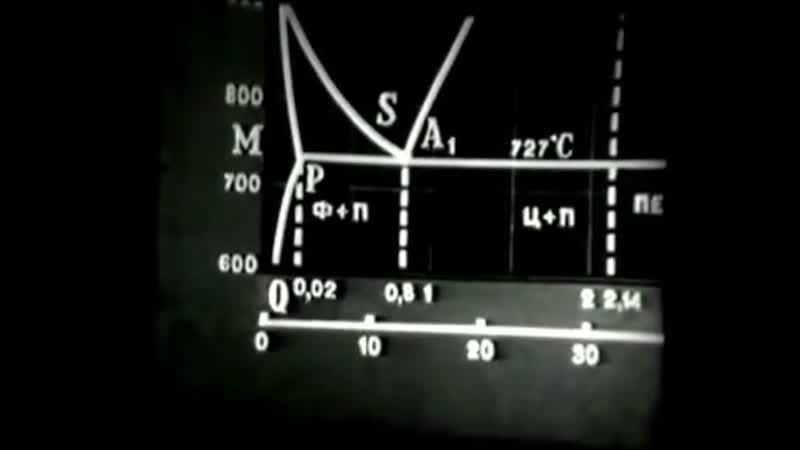 Теория термической обработки стали
