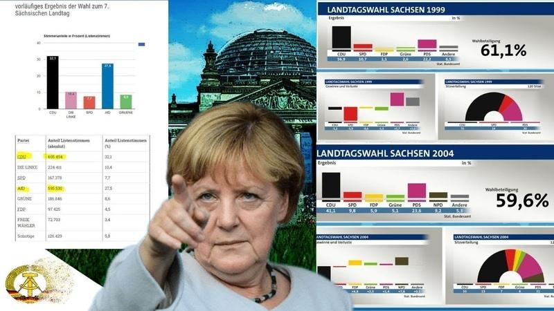 Die CDU Sachsen schlägt auf dem Boden der Realität auf! Mit Beweisen!
