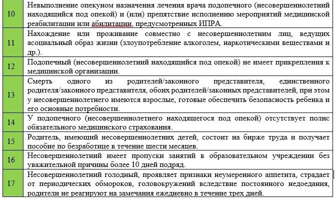 Цифровой ад от ювенальщиков, изображение №4