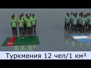 Очень познавательное видео !!! Про плотность населения! Сколько нас Какие мы