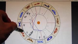 NEUMOND Horoskop vom  - 1/3