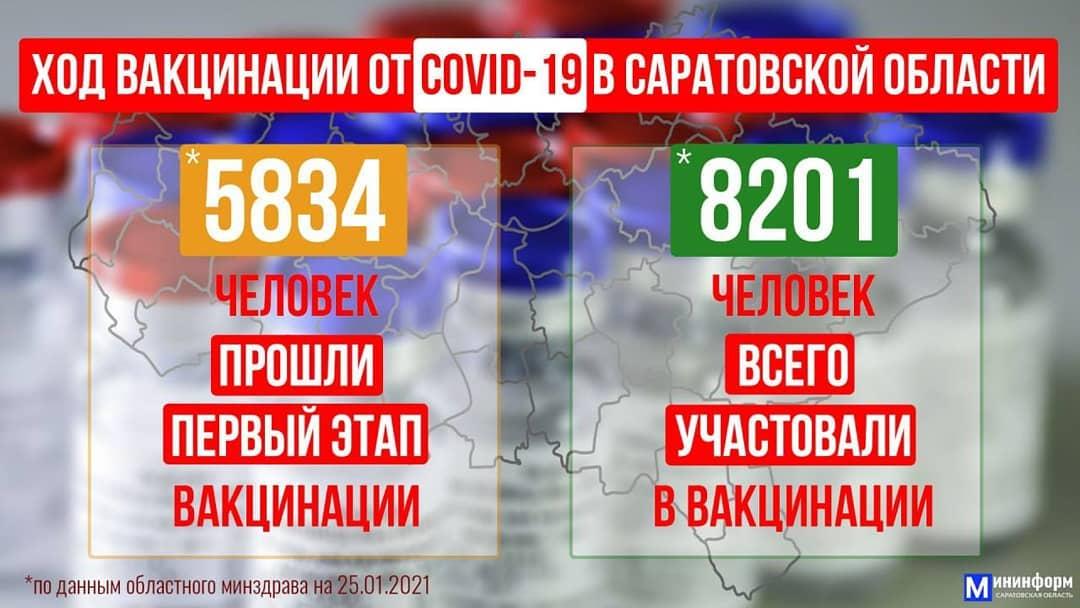 """Саратовцы могут пожаловаться на проблемы с вакцинацией через портал """"Госуслуги"""""""