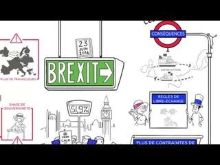 Dessine-moi léco - Le Brexit, cest quoi la suite