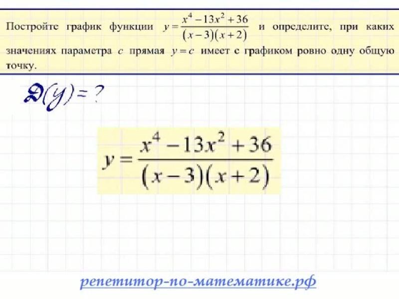 Демовариант ОГЭ-2020 Модуль Алгебра ГИА часть 2, задача 23 Помощь на экзамене математика онлайн репетитор подготовка поступить