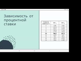 Методы оценки инвестиционных проектов. Доклад