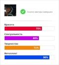 Тукмачёв Денис | Ижевск | 20