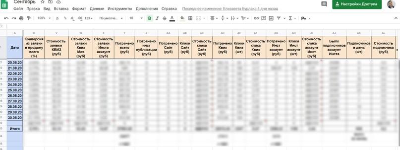 Кейс: Продажи Евроштакетника на 12,5 млн рублей по всей России. 8091 заявка по 22 рубля из instagram, изображение №17