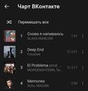 Кошкин Александр | Калининград | 40
