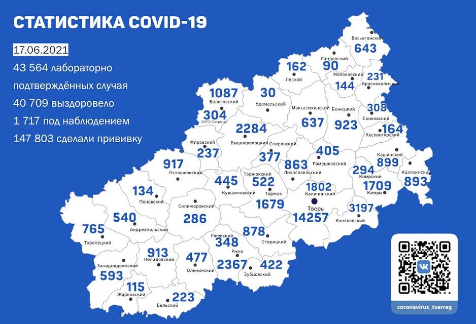 Больше 100 новых заболевших ковидом в Тверской области за сутки
