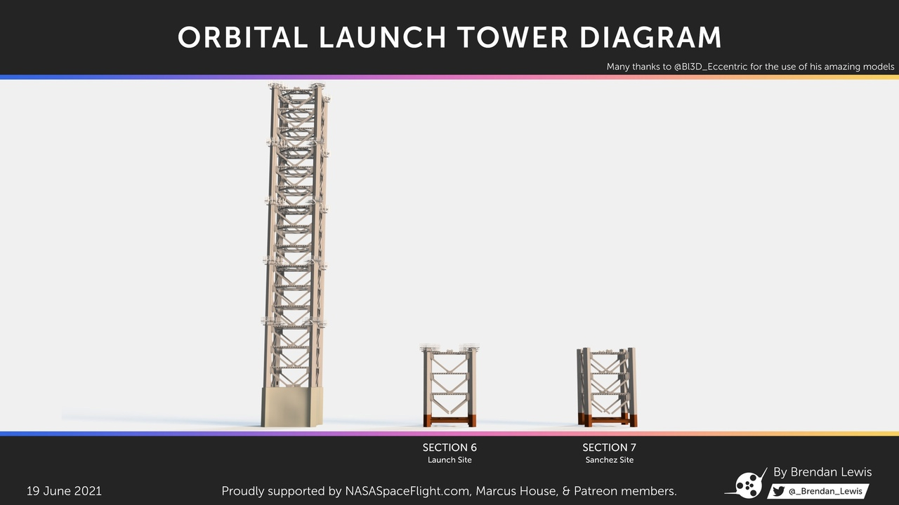 Сборка башни обслуживания