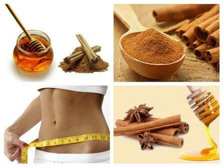 Корица с медом прицельный удар по жиру Сочетание некоторых продуктов удивительным образом действует на наш организм, не позволяя жиру аккумулироваться. В результате он просто выводится из