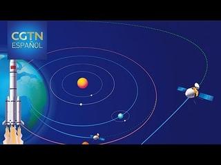 Se espera que Tianwen-1 entre en la órbita de Marte en febrero