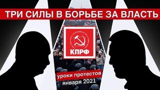 Уроки протестов января 2021   Три силы в борьбе за власть