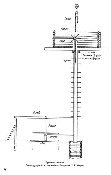 Технология соляного промысла., изображение №7